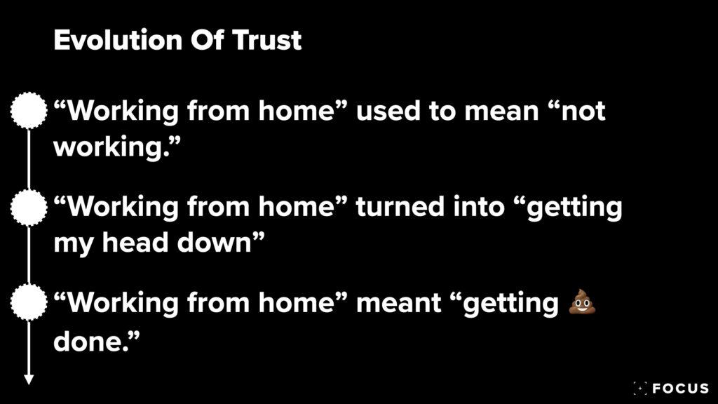 evolution of trust in WFH