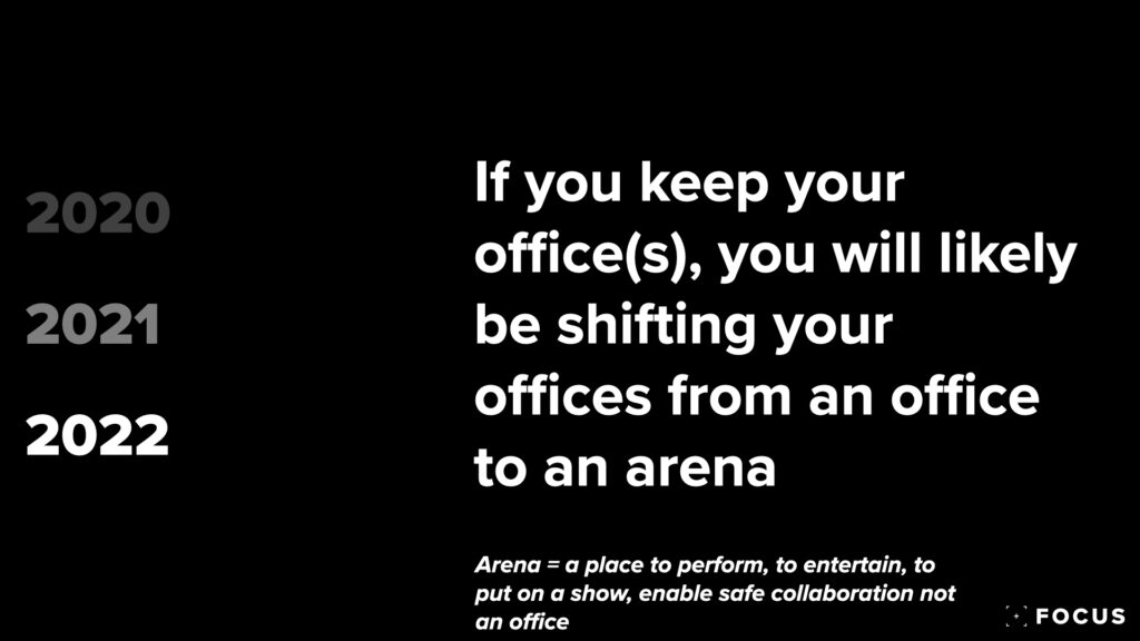 The Office As An Arena