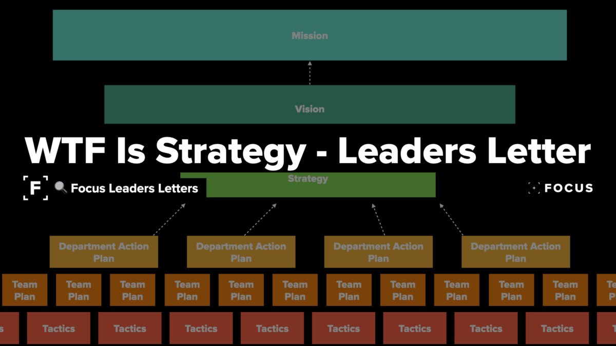 WTF is strategy - leaders letter 62
